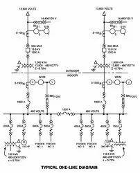 single line diagram service view electrical design consultancy  : single line diagram - findchart.co