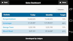 Billing Software with Mobile Sales App