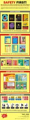 Safety Posters, Charts & Safety Signs