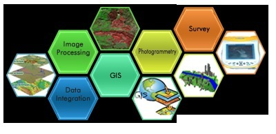 Geo Spatial & IT Services
