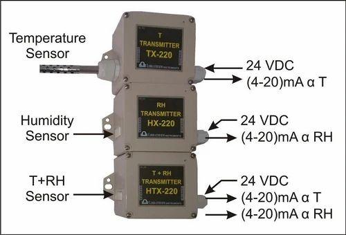 Temperature  Humidity Transmitter (Eco Version)