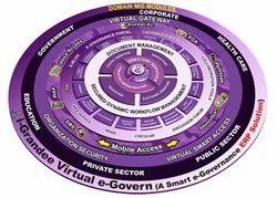 Virtual e-Govern