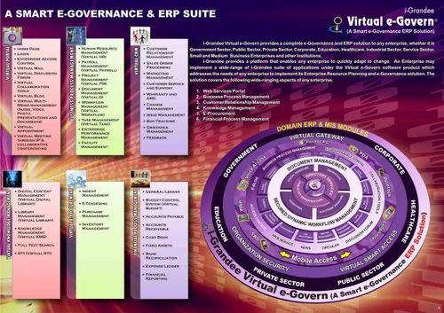 Virtual Smart Enterprise Resource Planning