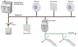 hvac in building automation