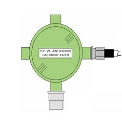 Co2 Gas Transmitter