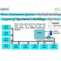 Single Pump Multiple Tanks Automation System