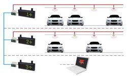 Dupline for Parking Guidance System