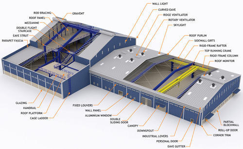 Pre engineered building design detailing service pre for Pre engineered house plans