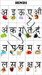 Hindi Varnmaala