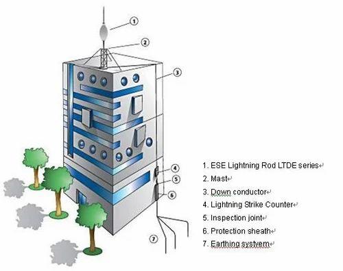 Copper advance lightning arrester copper manufacturer from building protection lightning arresters system keyboard keysfo Choice Image