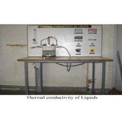 Thermal Conductivity of Liquids