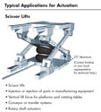 Air Spring for Scissor Lifts