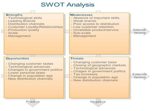 icici bank swot tows analysis Icici prudential life insurance company limited - company profile and swot analysis home a joint venture of icici bank and prudential plc.