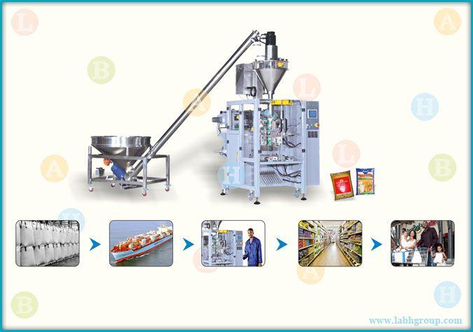 Flour Nuts Packagnig Line