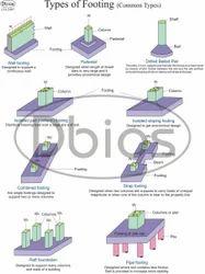 Architecture Charts