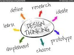 Concept Designing Services