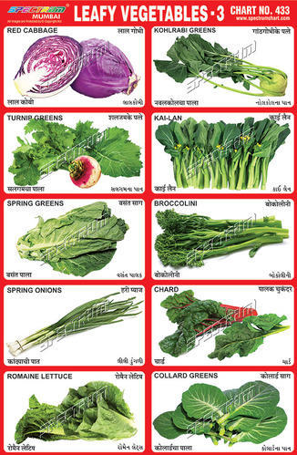 how to cook leafy vegetables