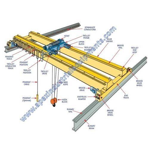 Monorail Cranes