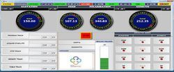 Antenna Control Unit Gui