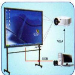 Interactive Board