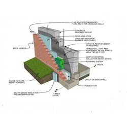 Wall Detailing Services