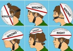 Dangerous of Improper Helmet Wearing Techniques
