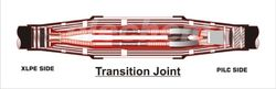 Heat Shrinkable Transition Joints For Medium Voltage (MV)