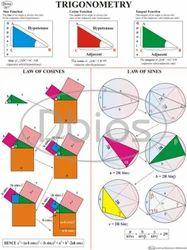 Mathematics Charts
