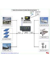 Weather Monitoring Solution for Solar Power Plant