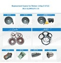 Replacement Spares Unilap