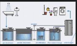 grey water processing