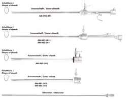 Sheath of Operating Continous Flow Hysteroscope