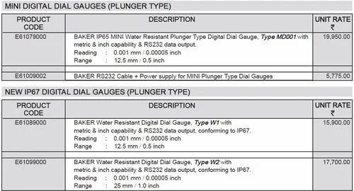 Digital Plunger Dial Gauge