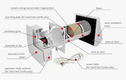Single Room Energy Recovery Ventilator
