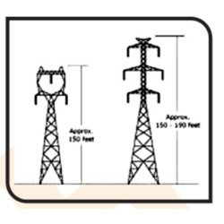 Single Circuit Latice Steel Tower