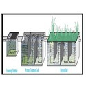 Water Treatment Plant with Phytorid Technology