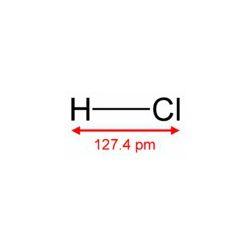 Hydrogen Chloride