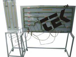 Fluid Friction Apparatus