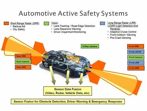 Automotive Test Systems Manufacturer Of Noise Vibration