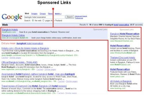 Google Adwords Services / PPC