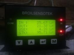 Fuel Consumption Calculator Meter