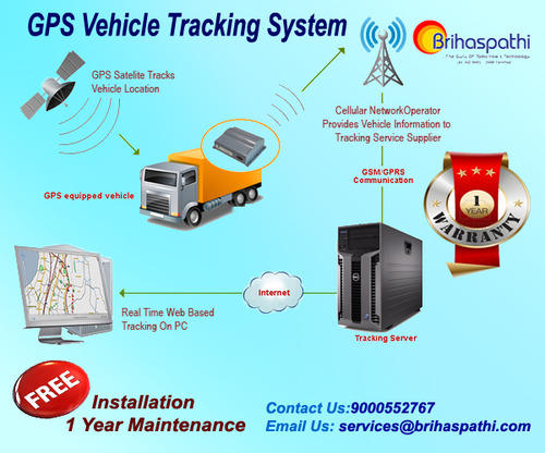 vehicle tracking system Our vehicle tracking system tells you which employee is closest to any new assignment as well as giving you instant access to important vehicle information and.