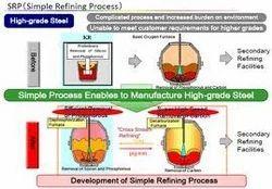 Secondary Steel Refining
