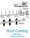 Spot Cooling System