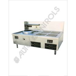 Induction Table