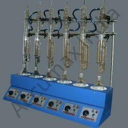 Soxhlet Extractor Unit