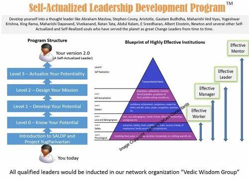Self actualized leadership development program service provider self actualized leadership development program malvernweather Images