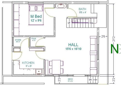 Home plans by vastu shastra house design ideas - Vastu shastra home design and plans ...