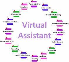 Administrative Support Customer Support Service Service Provider
