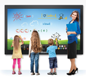Multi Touch Interactive Panel